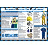 Click Medical Personal Protective Equipment Poster A621
