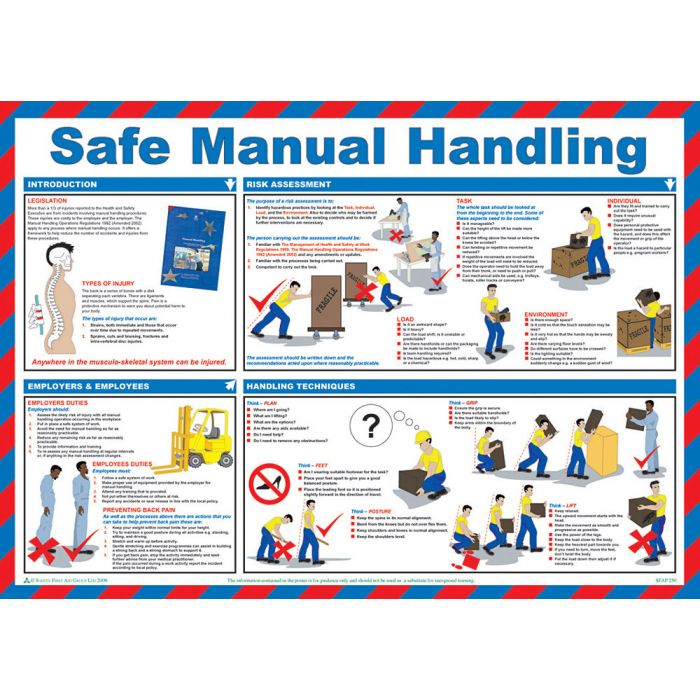 Click Medical Safe Manual Handling Poster A597