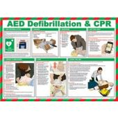 Click Medical Defibrillator AED Guidance A625
