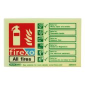 Firexo Extinguisher Sign